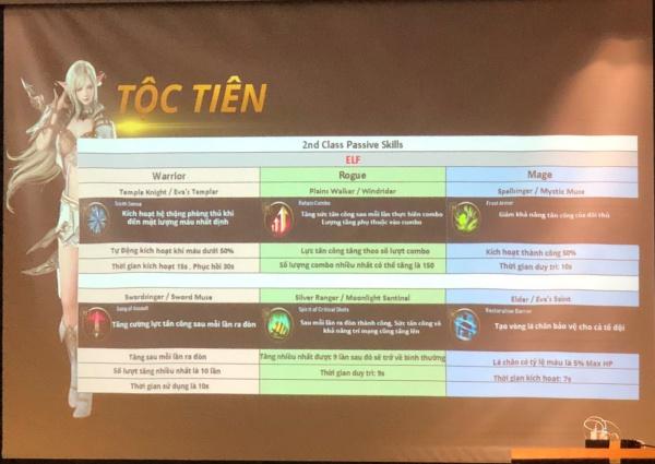 Lineage 2 Revolution họp mặt game thủ, dự kiến cập nhật theo bản quốc tế trong hè năm nay - Hình 3