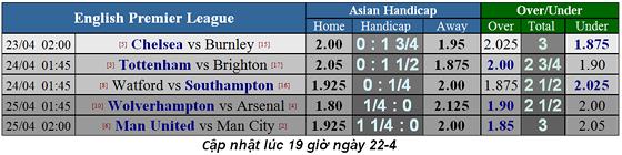 Nhận định Watford - Southampton: Động lực của chủ nhà - Hình 6