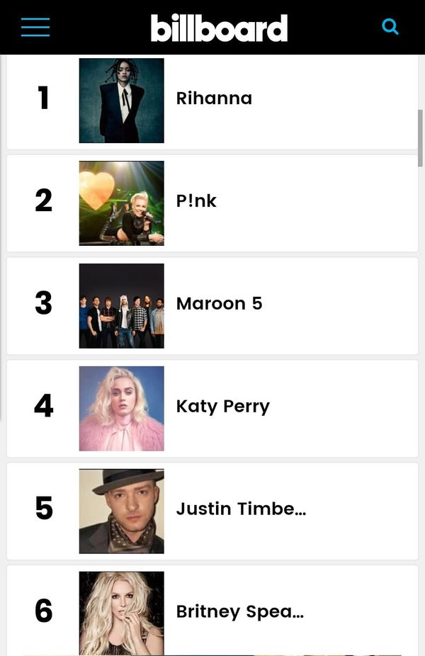 Khó hiểu BXH những nghệ sĩ nhạc Pop xuất sắc nhất mọi thời đại: Madonna chỉ xếp #16, vắng Michael Jackson và danh sách có cả... Eminem - Chris Brown? - Hình 2