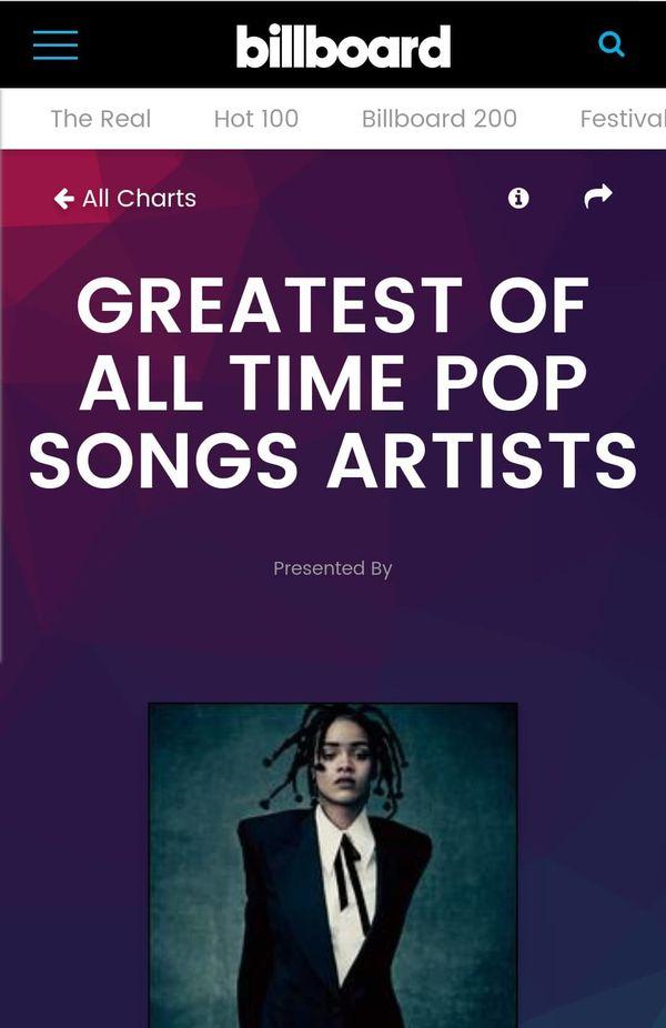 Khó hiểu BXH những nghệ sĩ nhạc Pop xuất sắc nhất mọi thời đại: Madonna chỉ xếp #16, vắng Michael Jackson và danh sách có cả... Eminem - Chris Brown? - Hình 1
