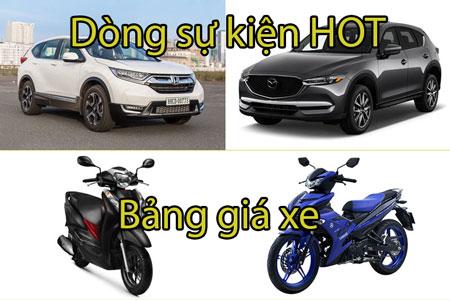 Xe hot (17/5): Hyundai Kona tăng giá bán, cận cảnh Honda SH300i 2019 giá từ 276,49 triệu - Hình 7