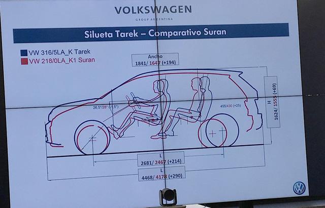Volkswagen chuẩn bị mở bán mẫu crossover đối thủ của Honda CR-V ra thị trường quốc tế - Hình 7