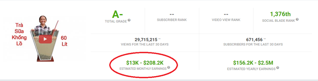 Xôn xao thông tin bà Tân Vlog kiếm được gần 300 triệu mỗi tháng từ kênh YouTube, thực hư thế nào? - Hình 3