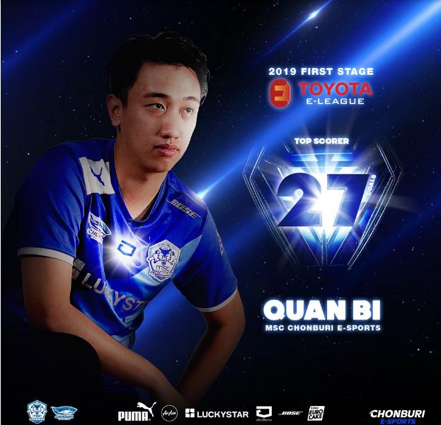 Bóng đá truyền thống và bóng đá điện tử: Việt Nam tỏa sáng trên đất Thái - Hình 3