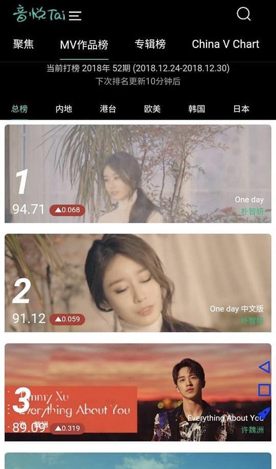 MV Desire của Eunjung tiếp nối truyền thống T-ara: Cứ phát hành là đạt #1 YinYueTai V Chart - Hình 9