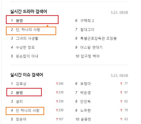 Rating 22/05: Phim của Shin Hye Sun - L (Infinite) bỏ xa Han Ji Min và Park Min Young - Hình 5