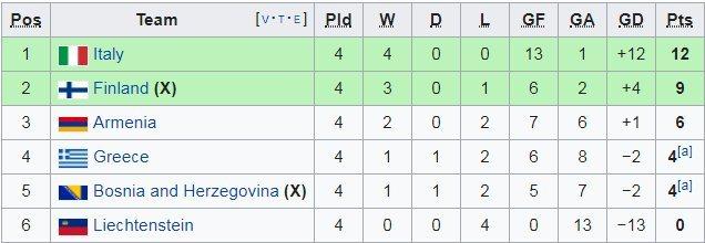 Lukaku chói sáng cùng Bỉ, Italia ngược dòng ngoạn mục - Hình 4