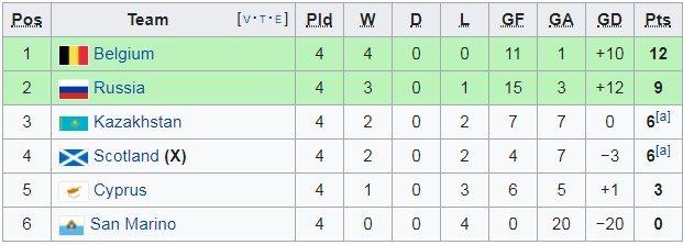 Lukaku chói sáng cùng Bỉ, Italia ngược dòng ngoạn mục - Hình 2