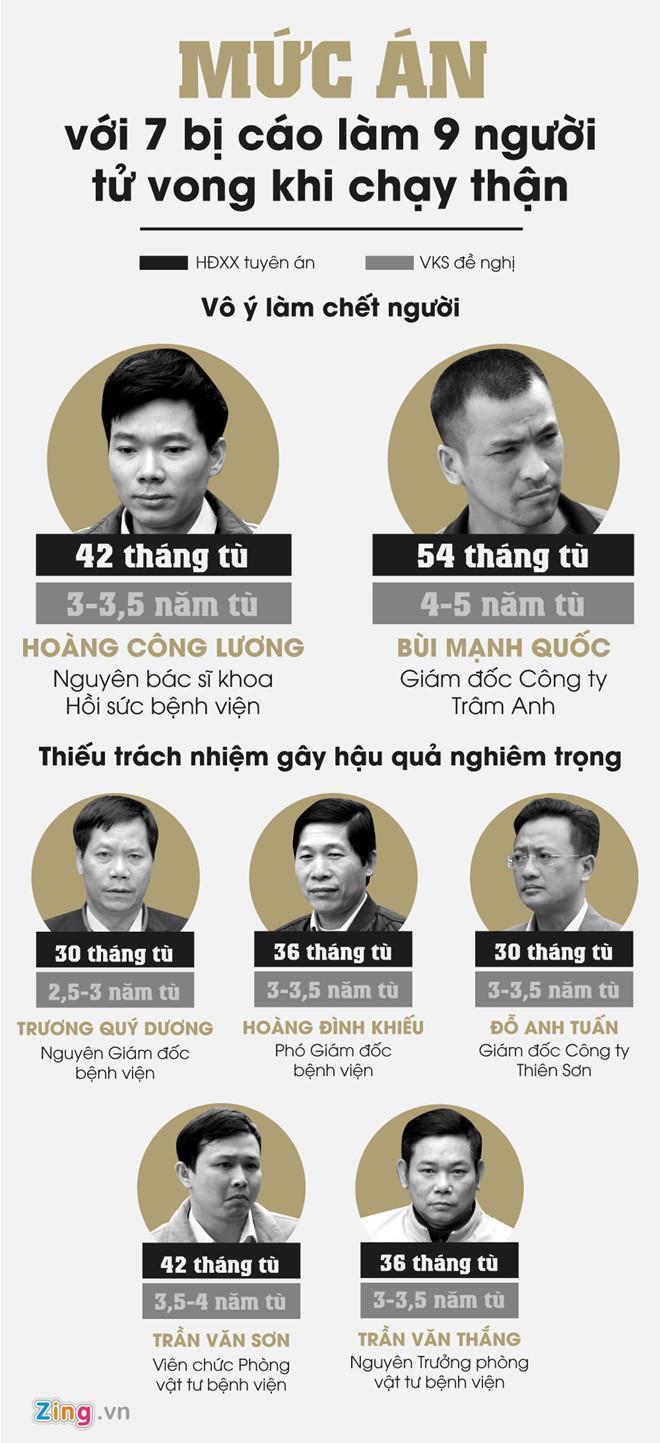 Mở lại phiên phúc thẩm xét xử Hoàng Công Lương - Hình 2