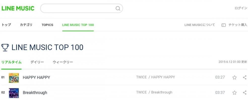 TWICE tung MV mới khiến netizen tưởng nhóm là con ghẻ JYP ở Hàn, có 1 điều làm tốt hơn BLACKPINK - Hình 8