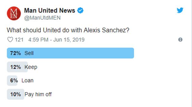 NHM Man Utd đang nghĩ gì về Sanchez khi Pogba muốn ra đi? - Hình 1
