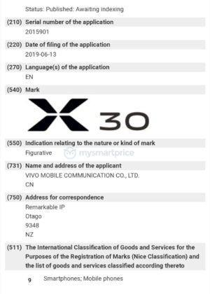 Vivo X30 và Y19 bị phát hiện trong hồ sơ thương hiệu