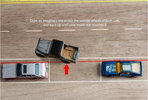 7 bước đỗ xe ô tô song song hoàn hảo cho tài mới - Hình 4