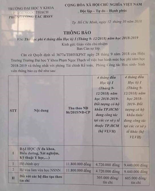 Những trường Đại học công lập học phí thấp bậc nhất Việt Nam, không quá 10 triệu mỗi năm - Hình 4