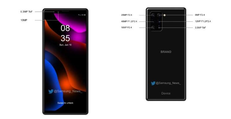 Đây là thông số 6 camera mặt sau trên smartphone sắp ra mắt của Sony - Hình 1