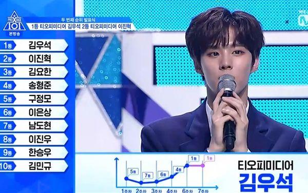 Khủng hoảng ập tới với Produce X 101: Số phận hạng nhất của Kim Woo Seok liệu có giống JR (Nuest)? - Hình 1