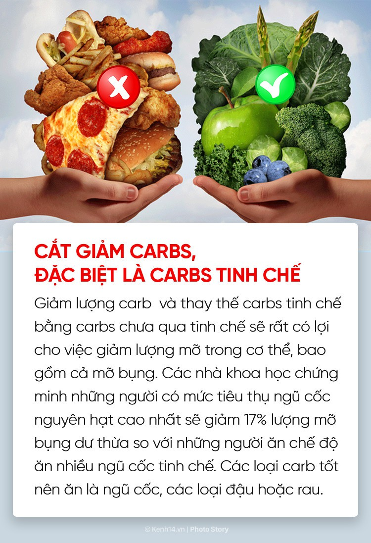 Một vài lưu ý nhỏ trong việc ăn uống giúp bạn sớm giảm size vòng 2 - Hình 2