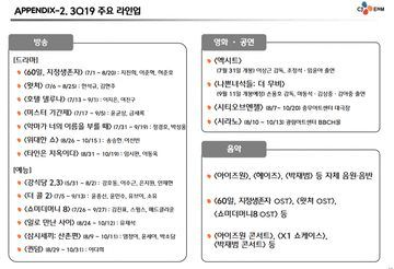 CJ ENM xớn xác để lộ thông tin về kế hoạch comeback của Jay Park, Heize và IZ*ONE trong quý III 2019 - Hình 1
