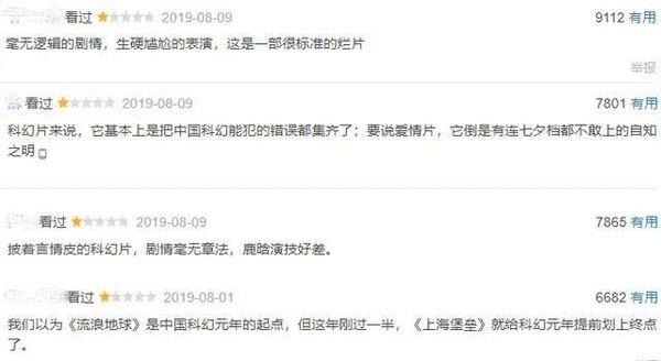 Pháo đài Thượng Hải của Lộc Hàm và Thư Kỳ dự tính bị lỗ hơn 3200 tỷ đồng - Hình 5