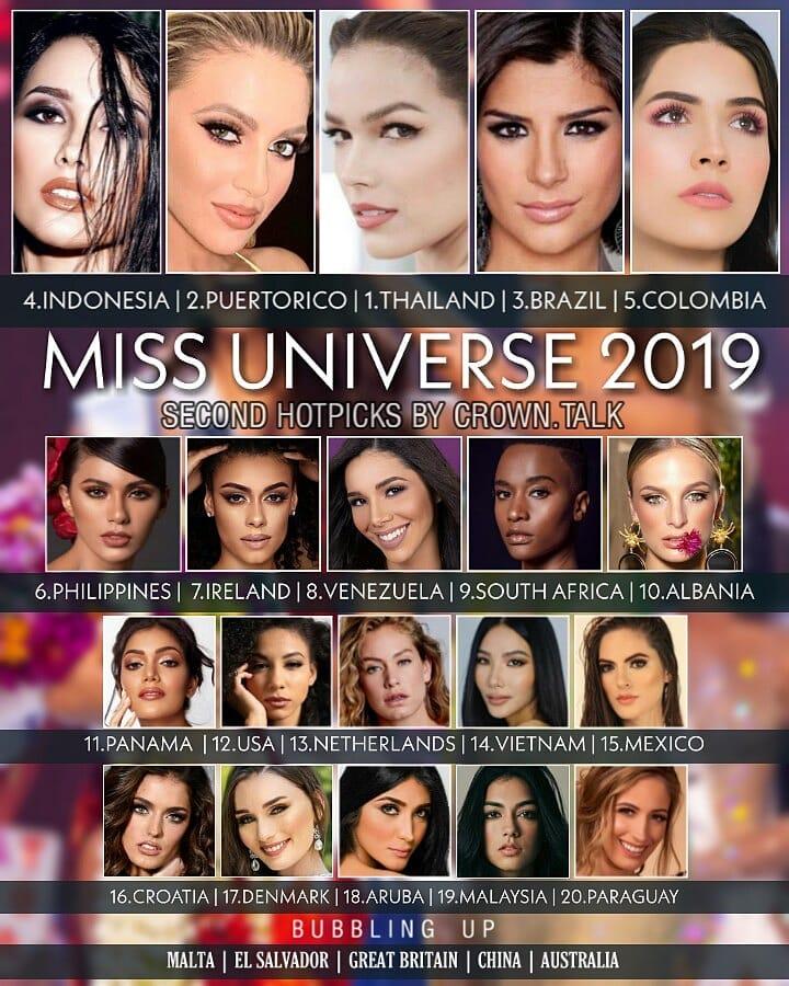 Bản tin Hoa hậu Hoàn vũ 14/8: Hoàng Thùy oanh tạc cùng lúc 3 bảng xếp hạng sắc đẹp quốc tế - Hình 3