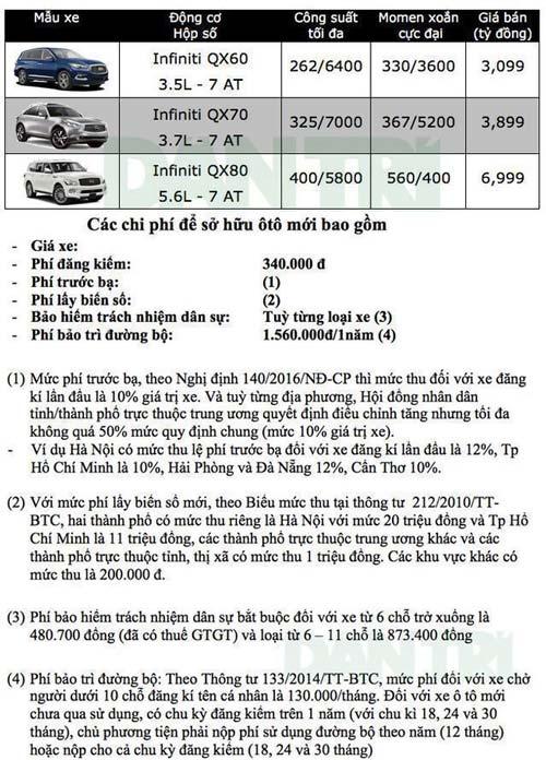 Bảng giá xe Infiniti tháng 8/2019 - Hình 2
