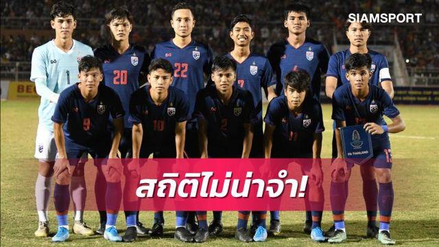 Báo Thái Lan đau đớn khi đội U18 bị loại ngay từ vòng bảng - Hình 1