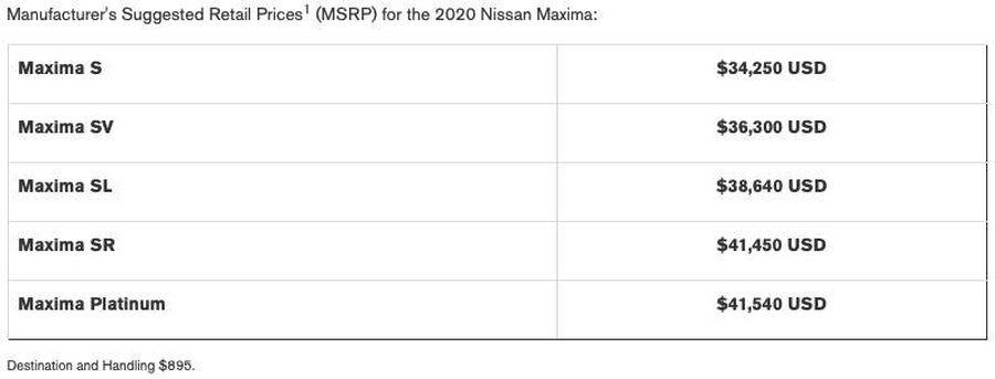 Nissan Maxima 2020 đưa bộ công nghệ an toàn lên tiêu chuẩn đồng thời tăng giá - Hình 5