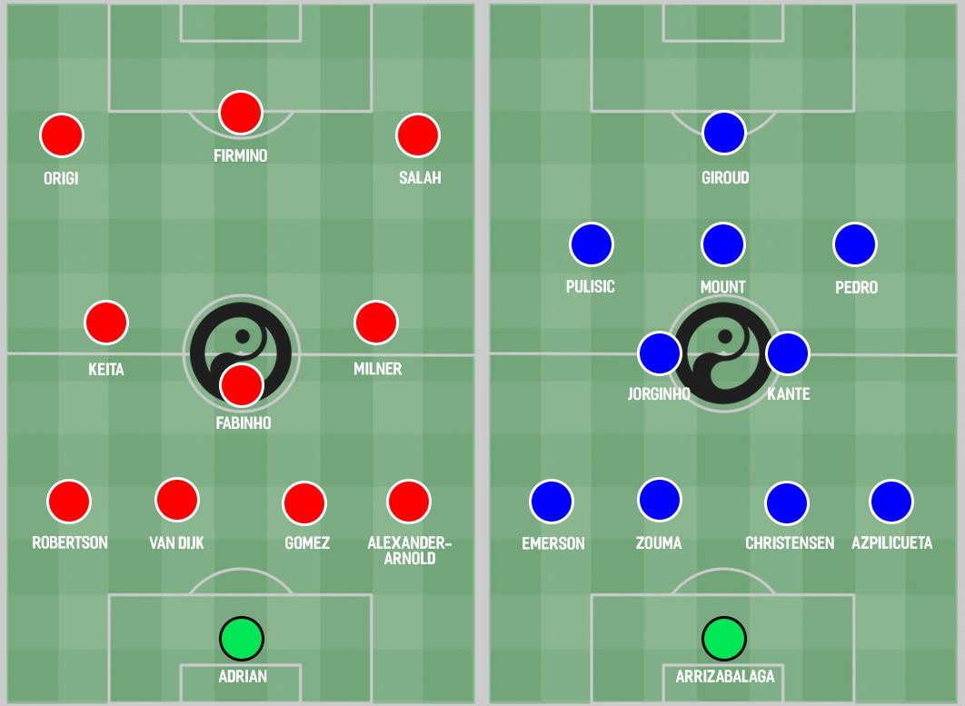 Liverpool - Chelsea: Đêm Istanbul huyền diệu gọi tên ai? - Hình 3