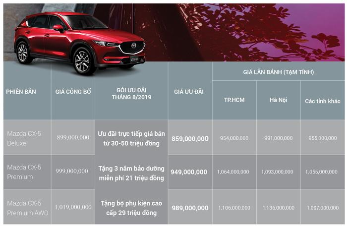 Giá xe Mazda tháng 8/2019 mới nhất: Mazda CX-5 ưu đãi 100 triệu đồng - Hình 6