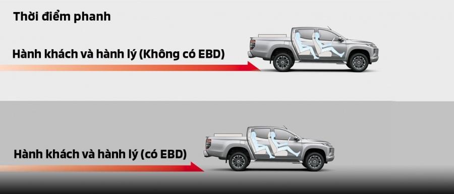Ưu nhược điểm của xe Mitsubishi Triton cần biết - Hình 22