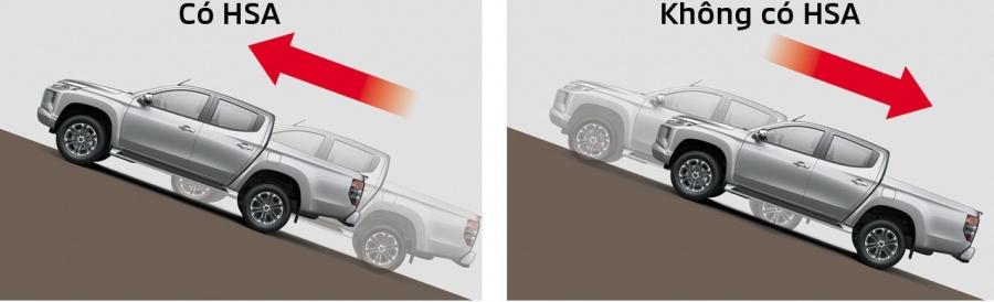 Ưu nhược điểm của xe Mitsubishi Triton cần biết - Hình 24