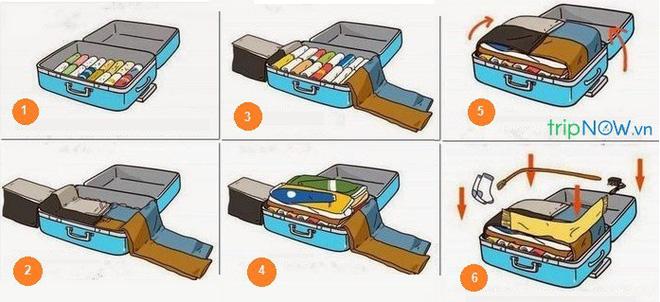 Xếp hành lý du lịch cũng là một nghệ thuật, liệu bạn đã biết hết những tuyệt chiêu pack đồ thông minh này chưa? - Hình 20