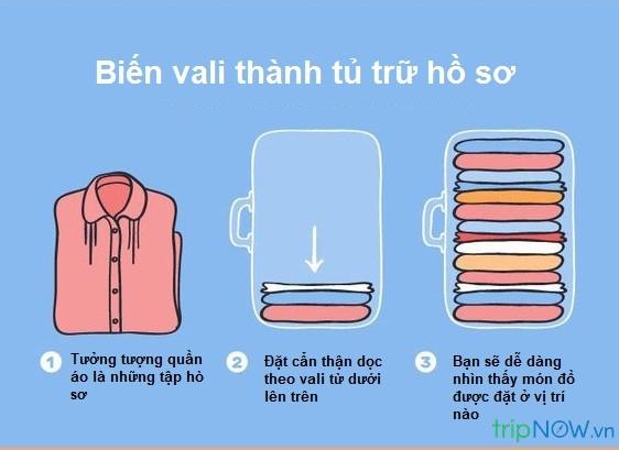 Xếp hành lý du lịch cũng là một nghệ thuật, liệu bạn đã biết hết những tuyệt chiêu pack đồ thông minh này chưa? - Hình 10