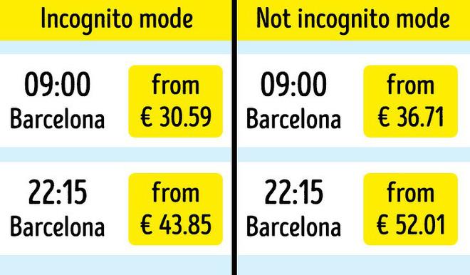 7 tips đơn giản để có một chuyến bay suôn sẻ chẳng mấy ai từng nói với bạn! - Hình 3