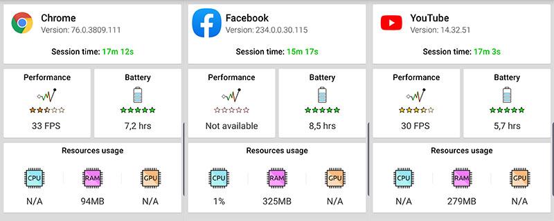 Đánh giá thời lượng pin Galaxy Note 10 plus: Sạc 1 tiếng, dùng nửa ngày!!! - Hình 5
