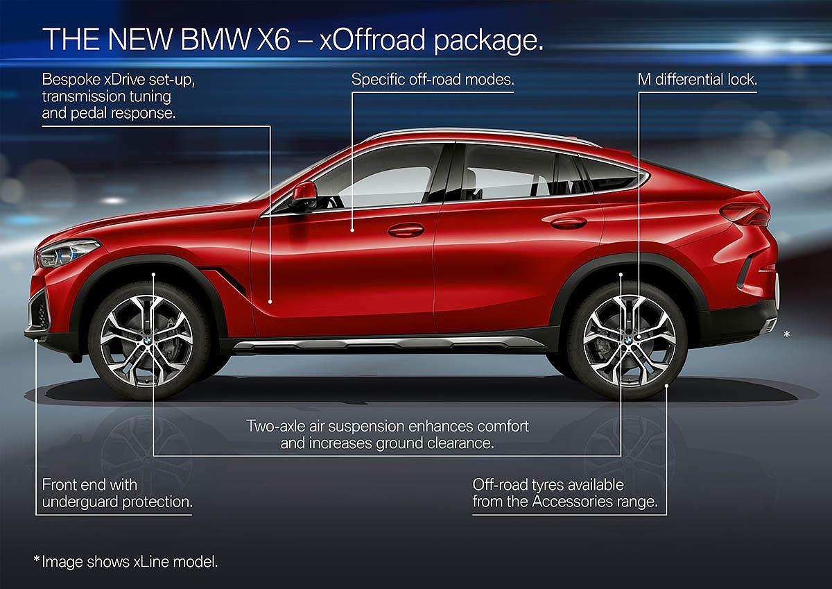 Chi tiết SUV Coupe BMW X6 2020 thế hệ mới vừa trình làng - Hình 7