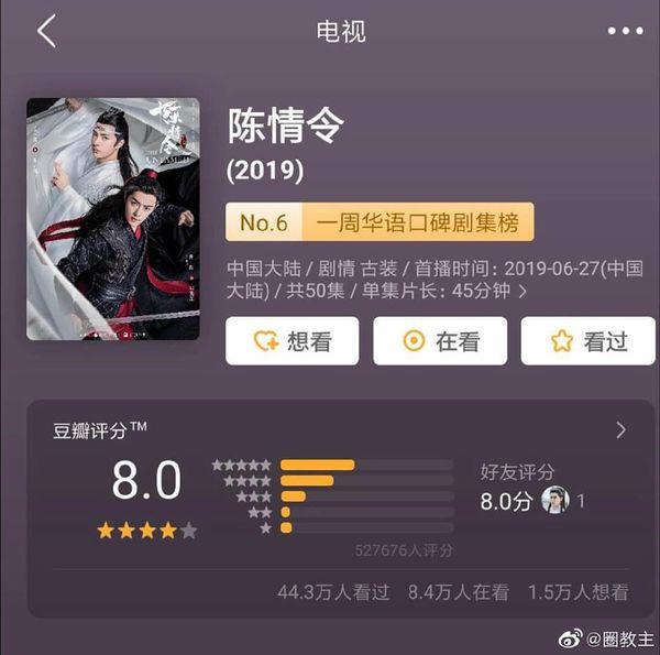Chưa từng có trong lịch sử Douban: Trần Tình Lệnh từ khởi đầu 4.8 đến chạm mốc 8 điểm dù phim đã kết thúc - Hình 2