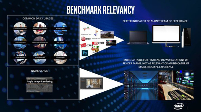 Cú cà khịa cực mạnh từ Intel: CPU thế hệ 9 của họ mạnh hơn Ryzen 3000 trong mọi tác vụ thực tế - Hình 2