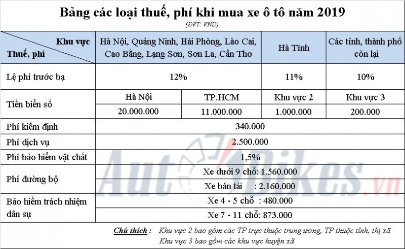 Giá lăn bánh Toyota Land Cruiser 2019 - Hình 2