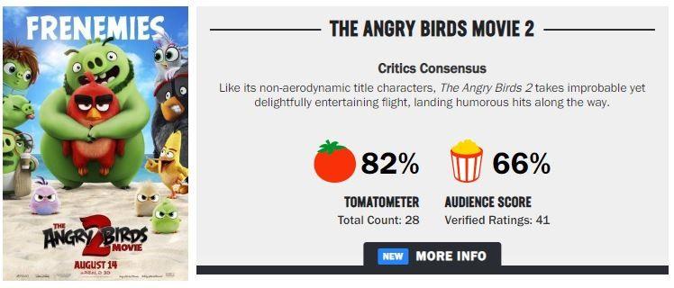 Những cặp đôi trái ngang nhưng dễ thương hết nấc của Angry Birds 2 - Hình 1