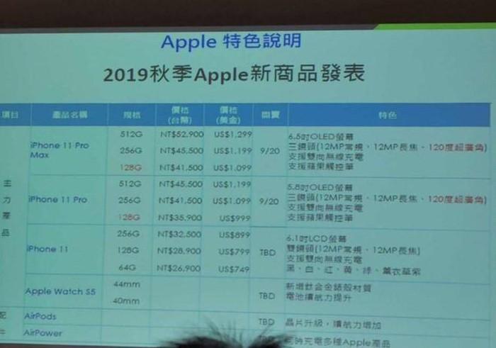 Người Việt tìm iPhone 11 nhiều nhất thế giới - Hình 2
