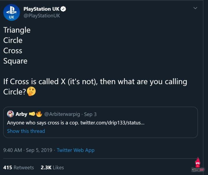 Sony hé lộ tên gọi của nút X trên các tay cầm chơi game - Hình 1
