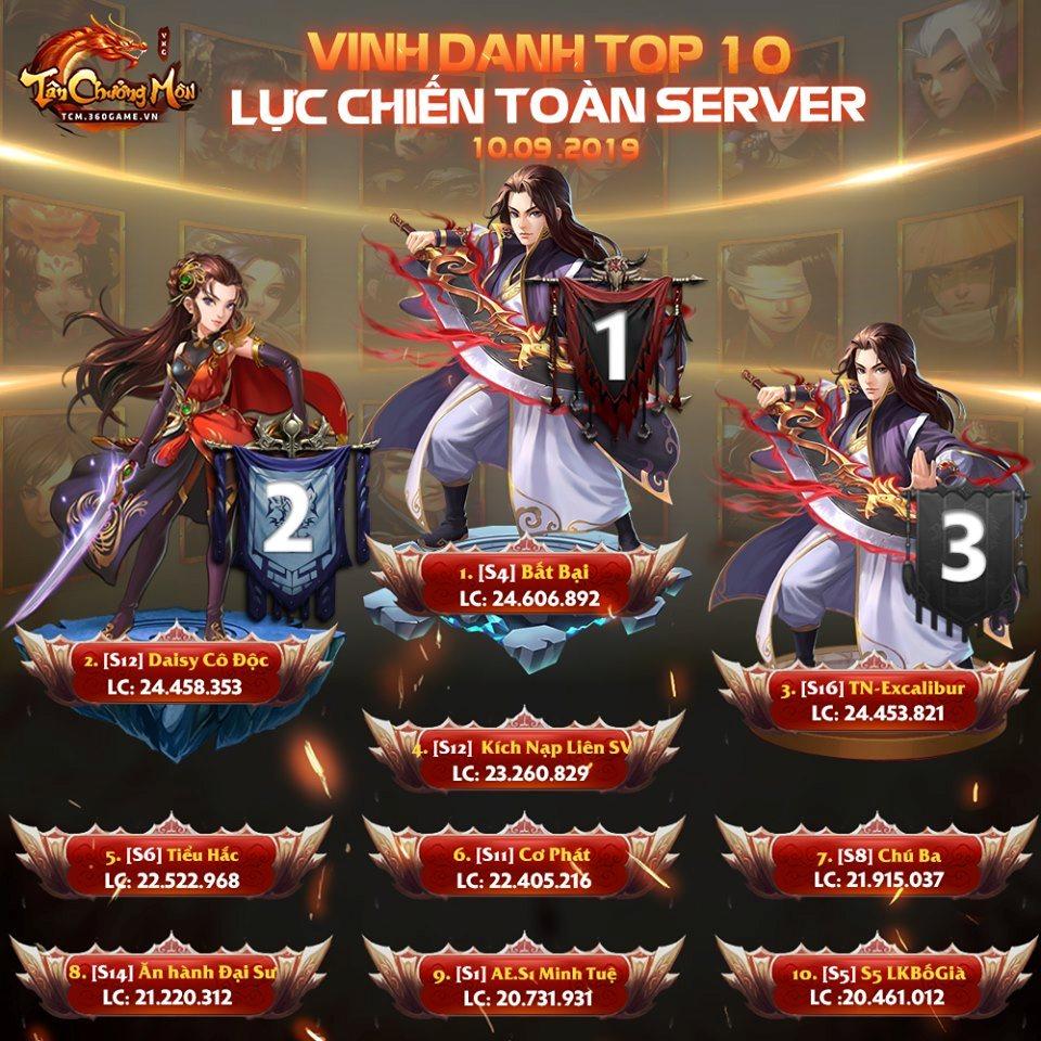 Tân Chưởng Môn VNG: Bất Bại giữ phong độ giữ vững ngôi vị bá chủ toàn server - Hình 2