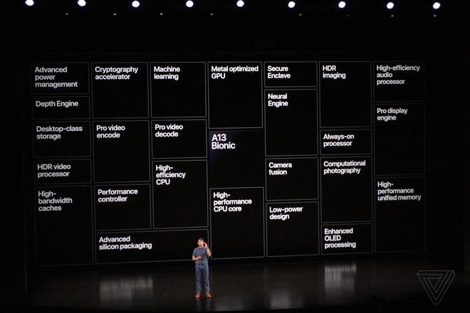 iPhone 11, Pro, Pro Max gây ấn tượng với loạt màu sắc mới, thất vọng về camera nhưng giá lại dễ chịu bất ngờ! - Hình 27