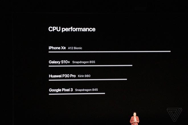 iPhone 11, Pro, Pro Max gây ấn tượng với loạt màu sắc mới, thất vọng về camera nhưng giá lại dễ chịu bất ngờ! - Hình 19