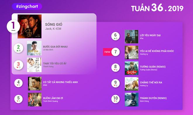 Thánh cover Hương Ly thoát mác hiện tượng mạng khi ra mắt MV cổ trang - Hình 2