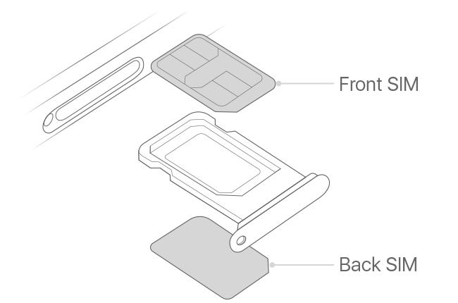 Tin vui cho người dùng iPhone 2 SIM: iPhone 11 Pro 5.8 inch nay cũng có phiên bản 2 SIM vật lý - Hình 1