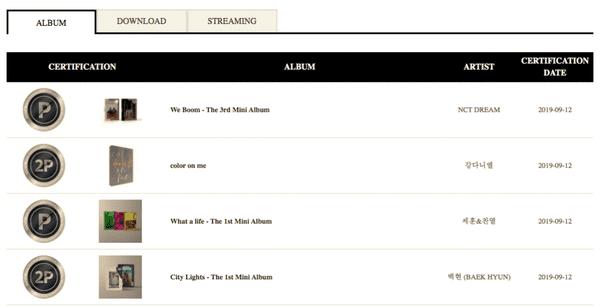 Xuất hiện girlgroup thứ hai all-kill cả 3 bạch kim bán đĩa, download và streaming của Gaon - Hình 1