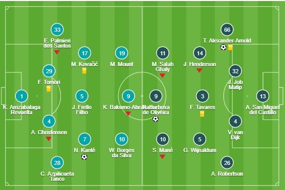 Đôi cánh tử thần giáng đòn, Liverpool hạ gục Chelsea ngay tại Stamford Bridge - Hình 3