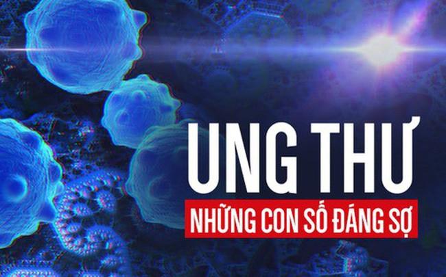 Những bệnh ung thư nào đứng đầu ở Việt Nam? - Hình 1